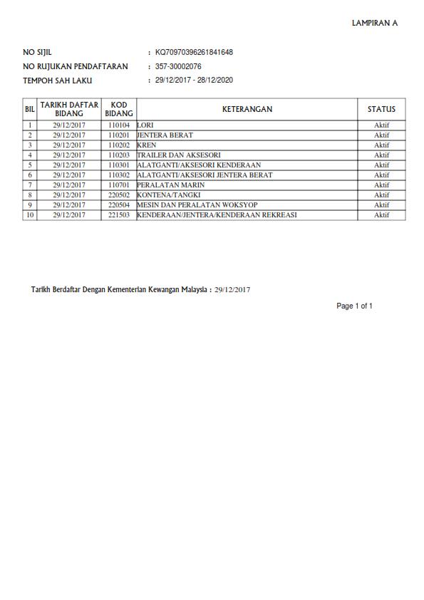 MOF 291217-281220_002